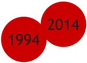 Bordeaux 1994-2014