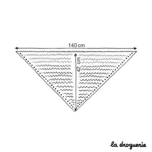 Schema du chale triangle